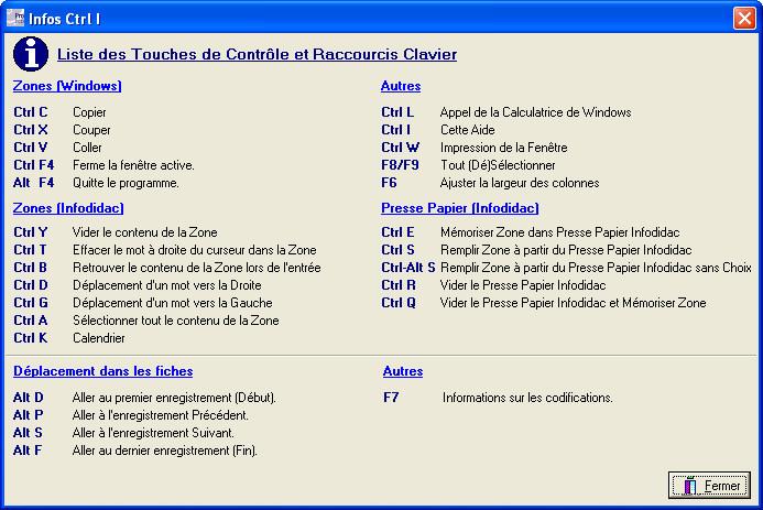 touches raccourcis windows 7